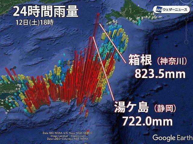 【台風19号】 箱根は歴代記録に迫る大雨神奈川県箱根の24時間雨量は18時までに823.5mmを記録。山沿いだけでなく平野部も雨量が増加し、東京都練馬で221.0mm、横浜で176.0mmを記録。多くの河川で氾濫危険水位を上回り、氾濫のおそれが非常に高まっています。