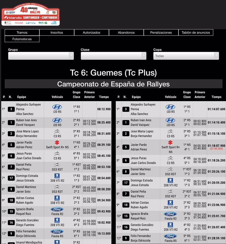 CERA: 40º Rallye Blendio - Santander Cantabria [11-12 Octubre] - Página 3 EGsKhgJWsAY8twP