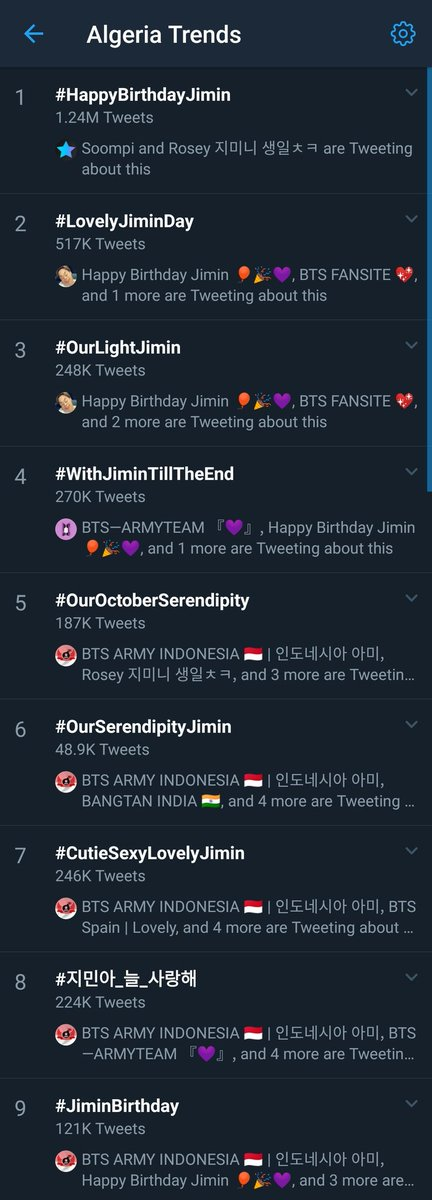Park Jimin making history by occupying the first 9 spots on Algeria's Twitter Trends  He's the first @BTS_twt to trend this many hashtags simultaneously  Algeria's love for Jimin is unbelievable   #HappyBirthdayJimin #LovelyJiminDay #OurLightJimin #OurSerendipityJimin<br>http://pic.twitter.com/Nc0m7FmFzx