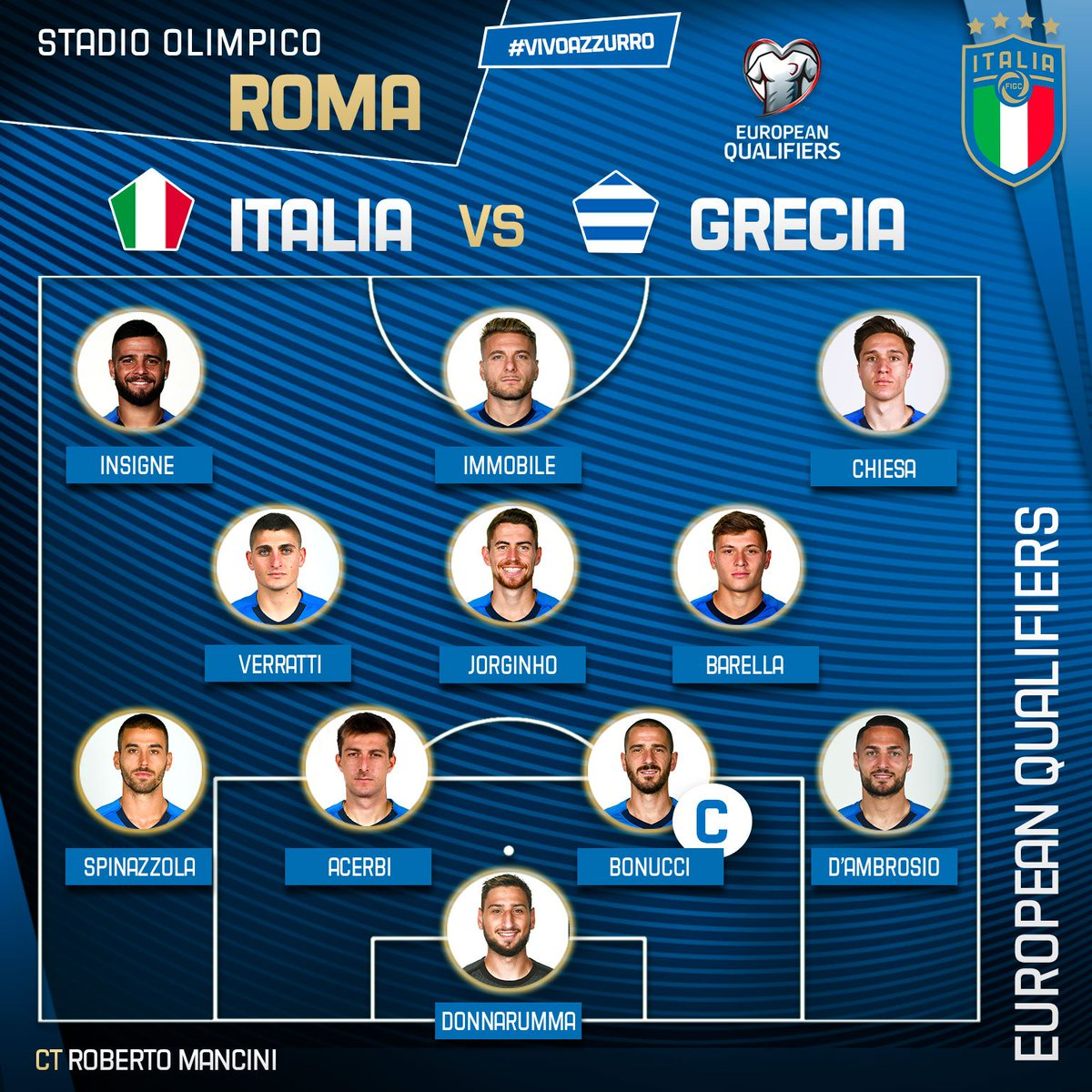 Onze Italie
