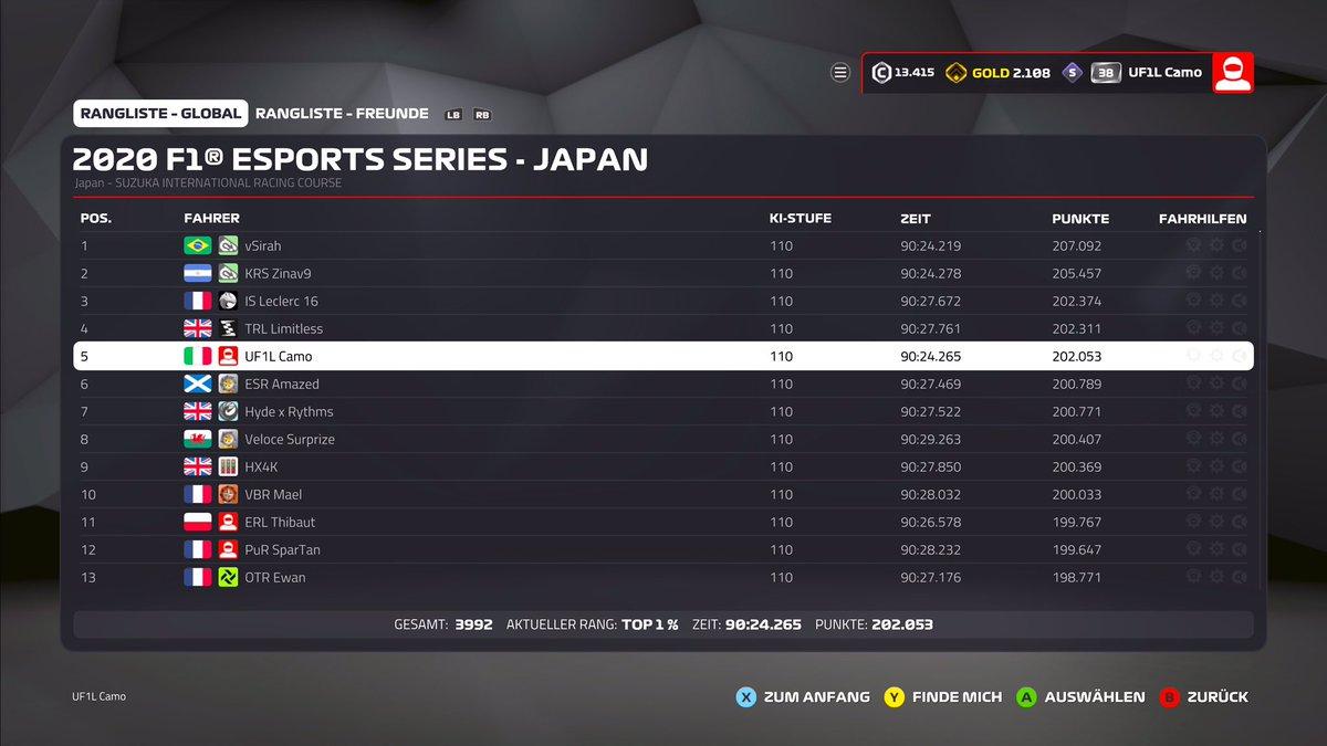 15 hrs to go, should I do another run? Run wasn't flawless... 🤔 @UFL_eSports #formula1 @formula1game #F1Esports #JapaneseGP #xbox #f1 #f12019