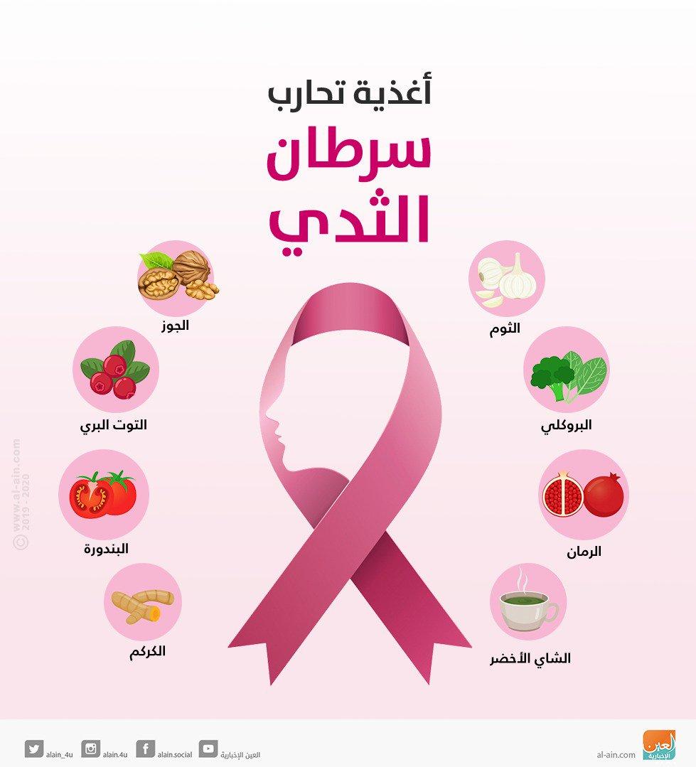 عبارات عن سرطان الثدي تويتر