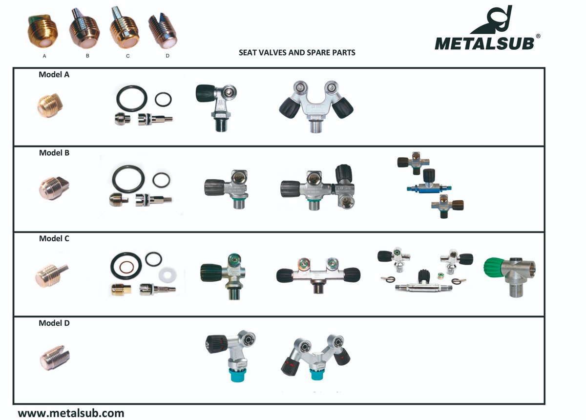 Metalsub Dive Equipment On Twitter Don T Be Confused With The