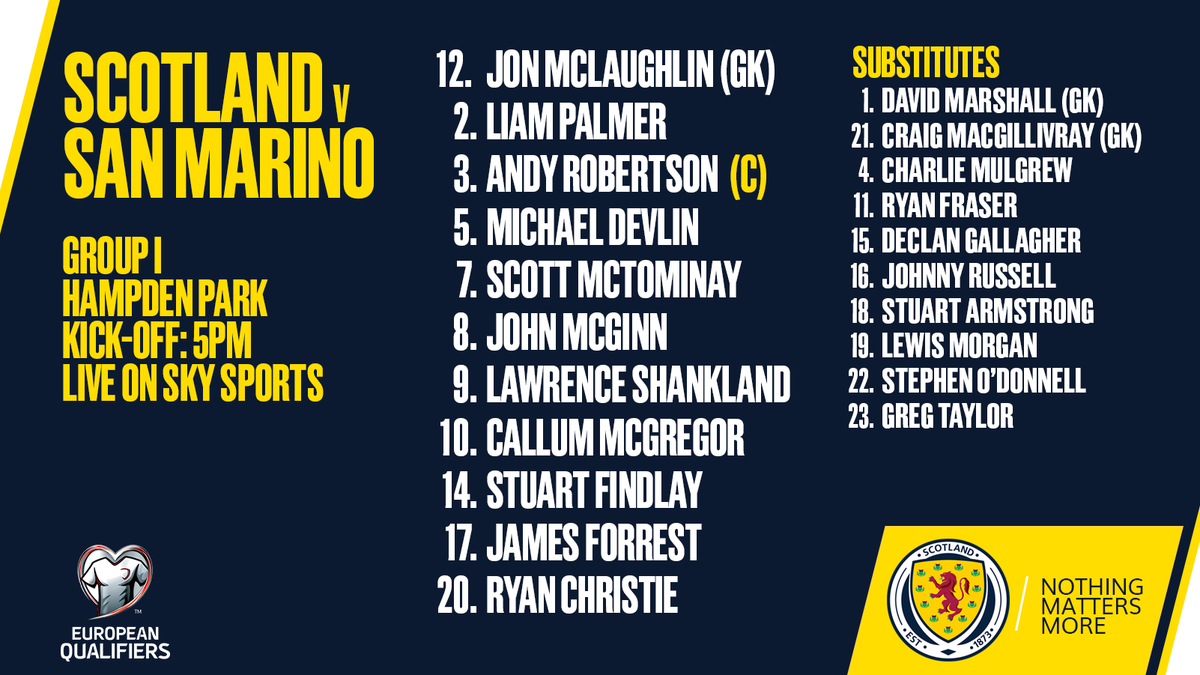 Here is todays Scotland starting line-up to face San Marino at Hampden Park. #SCOSMR