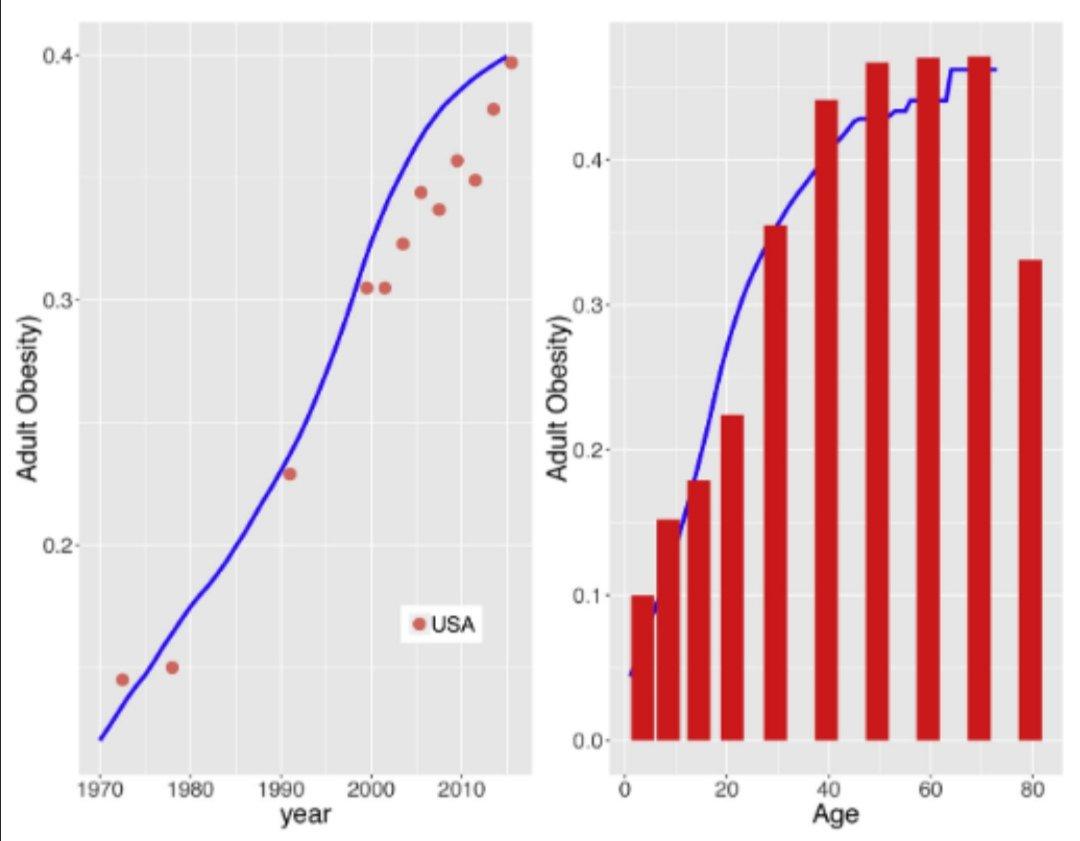 estadísticas de diabetes en el mundo 2020 mac