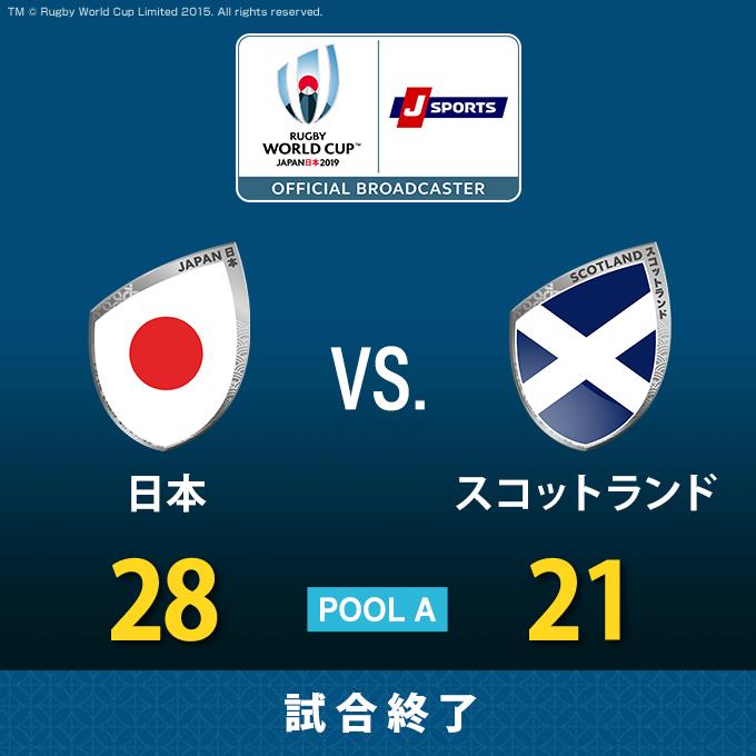 🏉試合終了🏉🇯🇵日本vs.スコットランド🏴日本が勝った~~~~~!日本代表史上初ラグビーワールドカップ決勝トーナメント進出を決めました!!!プールA1位通過!!試合結果はこちら🌟👉#ラグビーワールドカップ #BRAVEを届けよう #RWC2019 #JPNvSCO  #RWC横浜
