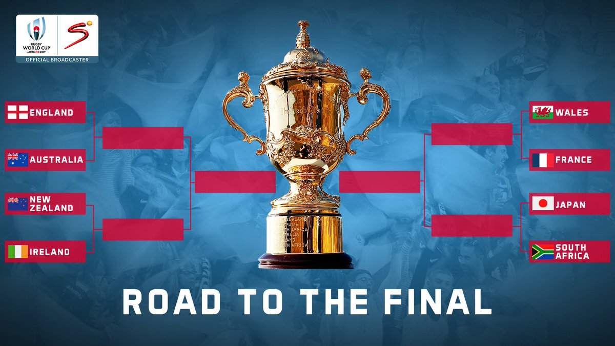 The #RWC2019  quarter-final lineup is confirmed:  England  vs Australia  New Zealand  vs Ireland  Wales  vs France  Japan  vs South Africa  <br>http://pic.twitter.com/2KC8Y545f5