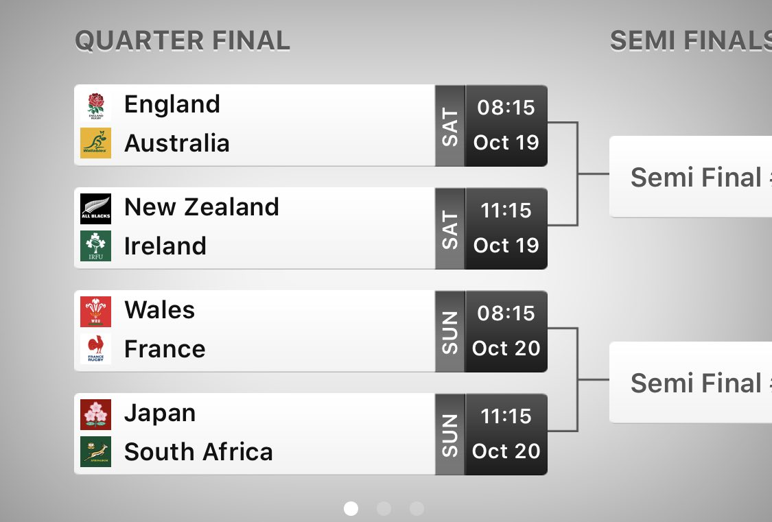 We play England in the semis and then get revenge against Japan in the final. Am I missing anything here? 😂