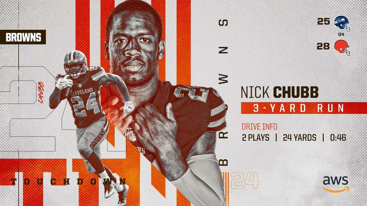 Cleveland Browns (@Browns) on Twitter photo 2019-10-13 19:59:28