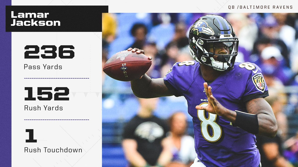 Lamar Jackson is first player in the Super Bowl era with 200 passing yards and 150 rushing yards in a regular season game 👏