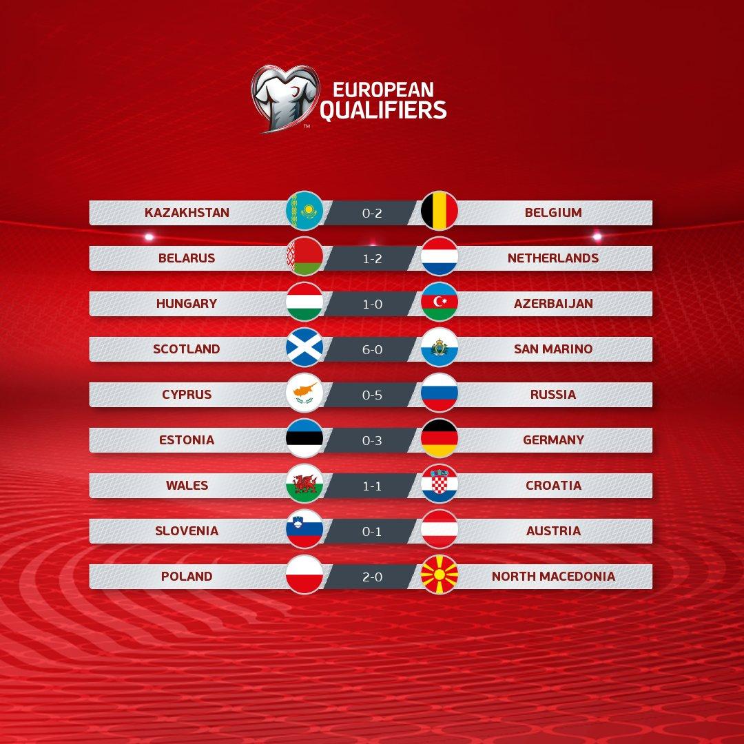 FT #Euro2020Qualifiers Polandia Lolos