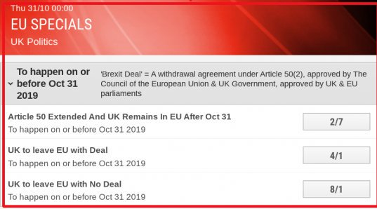 By the end of the week we just might have a better idea of which of these Brexit options will be the winner @LadPolitics www2.politicalbetting.com/index.php/arch…