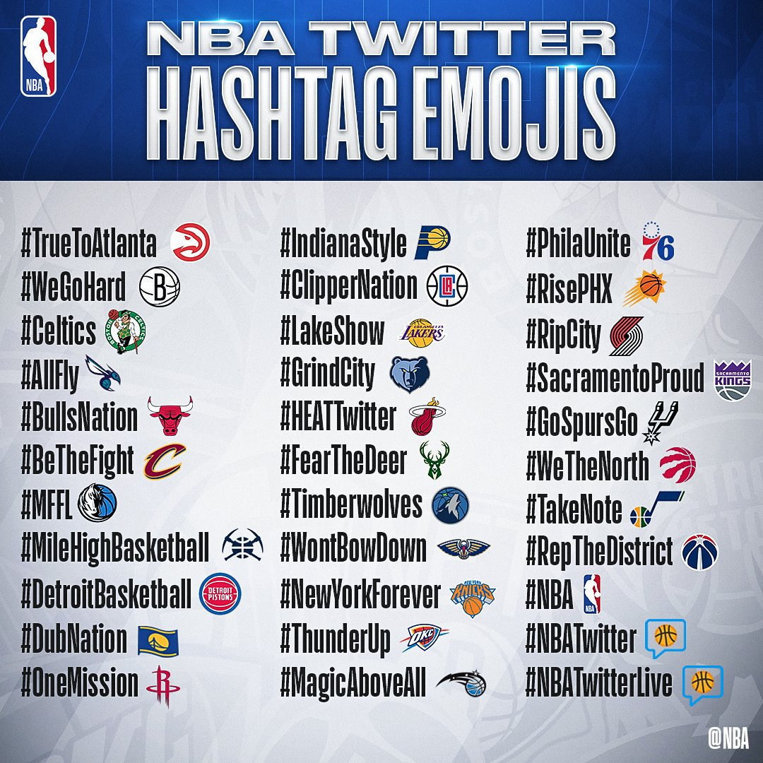 Nba On Twitter Unlock Your Favorite Nba Team S Hashtag Emoji Now