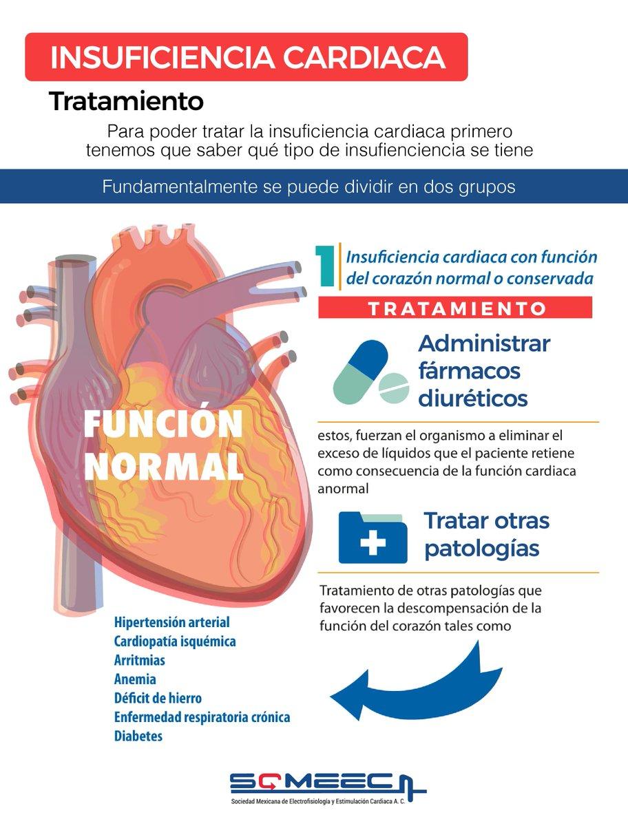 diuréticos hipertensión diabetes diabetes