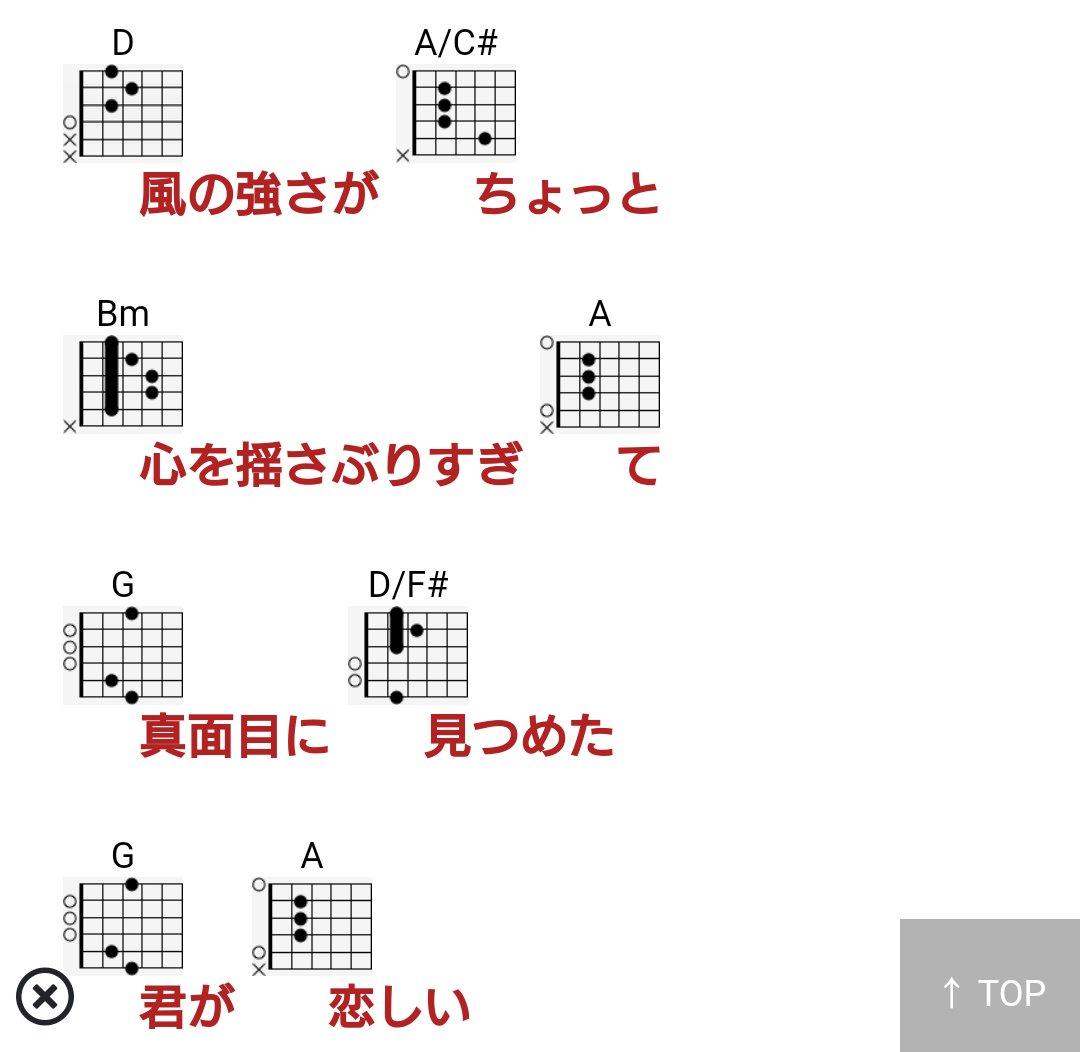 マリー ゴールド ギター コード 簡単