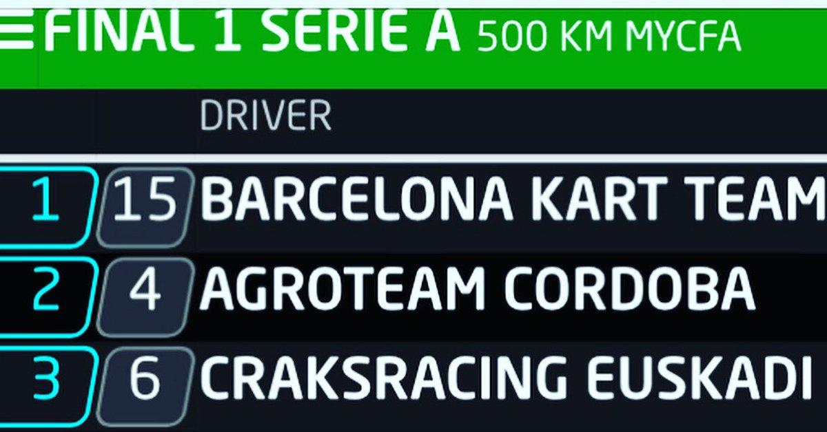 Llevamos una hora de carrera y las primeras posiciones son para Barcelona Kart team, que mantiene el primer puesto, Agroteam Córdoba que sube desde la 5ª posición y Craksracing Euskadi siguen terceros #mycfa500
