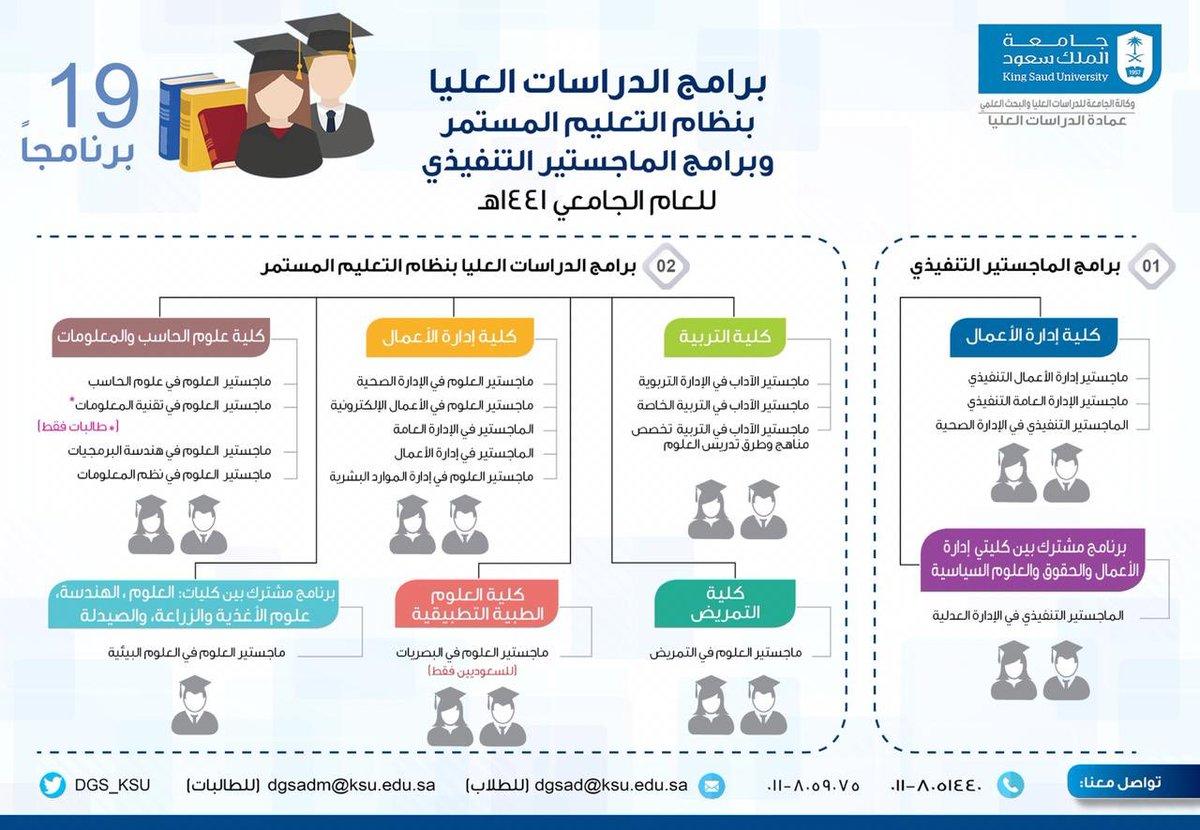 جامعة الملك سعود On Twitter تعلن عمادة الدراسات العليا عن فتح بوابة القبول للتقديم على برامج الدراسات العليا بنظام التعليم المستمر والماجستير التنفيذي خلال الفترة من 13 3 1441هـ وحتى