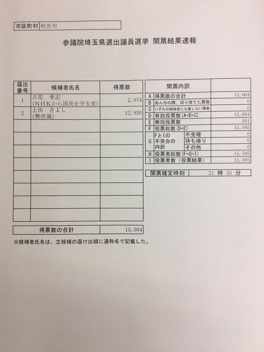 埼玉 県 補欠 選挙 立候補 者