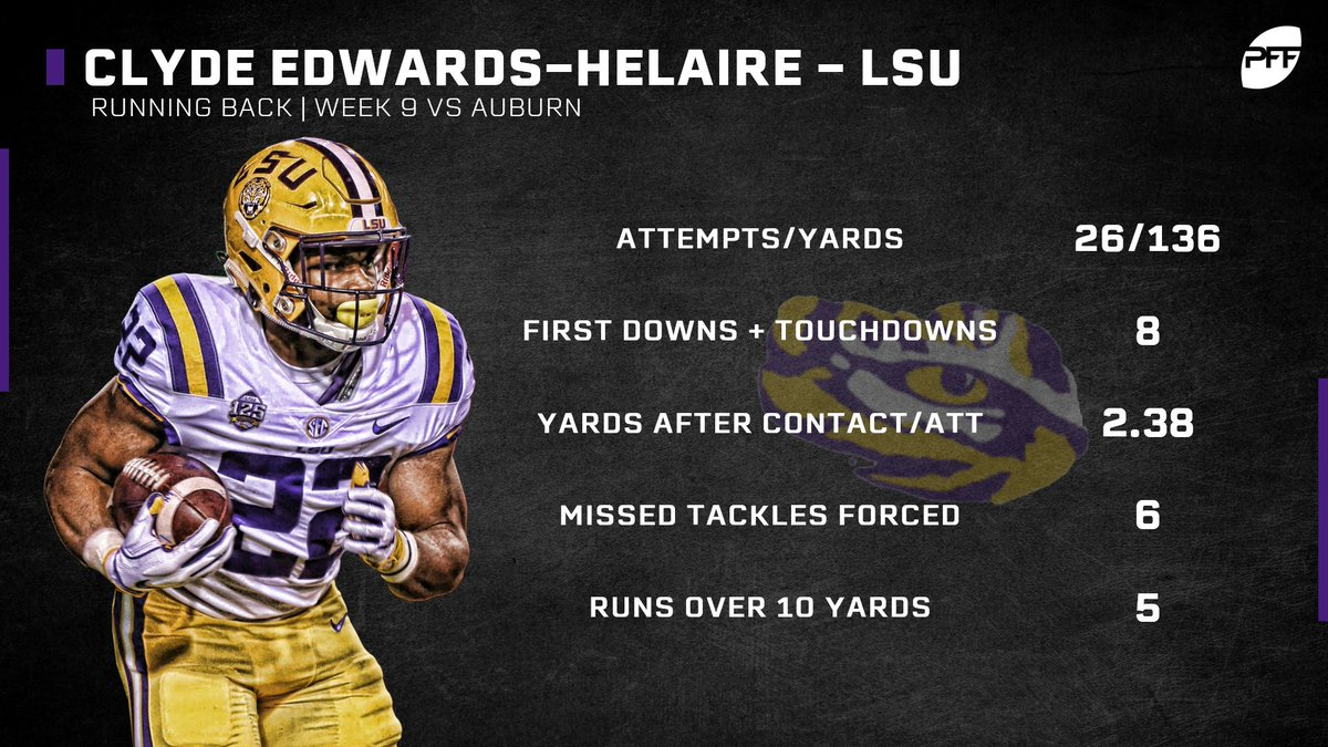 Image result for clyde edwards-helaire pff