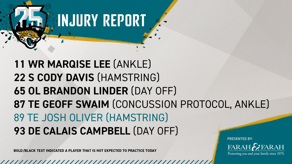 Here is todays expected @farahandfarah Injury Report ⤵️