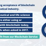 Image for the Tweet beginning: Are you using #blockchain yet?