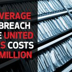 Image for the Tweet beginning: With the average data breach