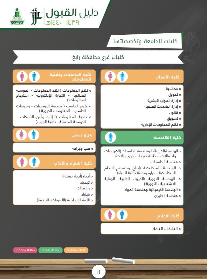 سكاو En Twitter التخصصات المتاحة في جامعة الملك عبدالعزيز فرع رابغ بالتوفيق