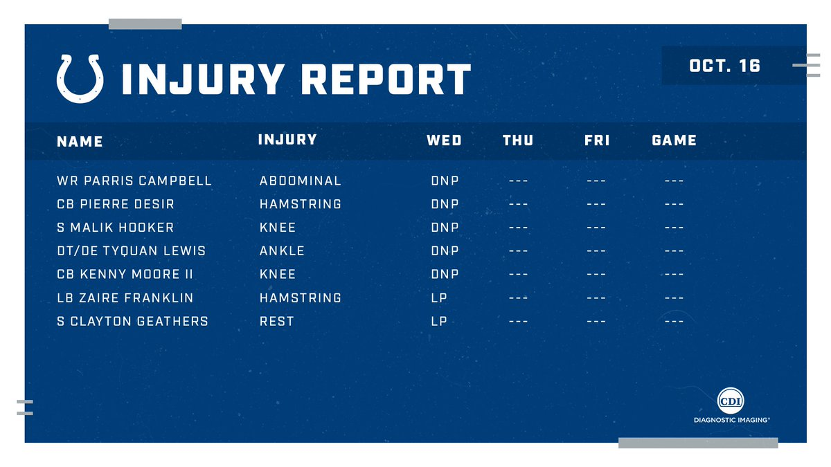 Wednesdays injury report for #HOUvsIND.