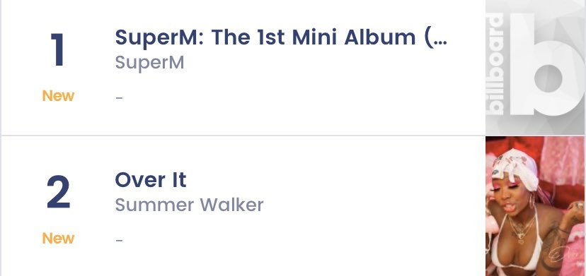 Literally the only 2 albums I've been listening to 24/7. One kpop album and one r&b. and they're at the top of the billboard charts right now. So crazy lol 😱#SuperM #SuperMisNumber1Party #superm_number1 #SummerWalker