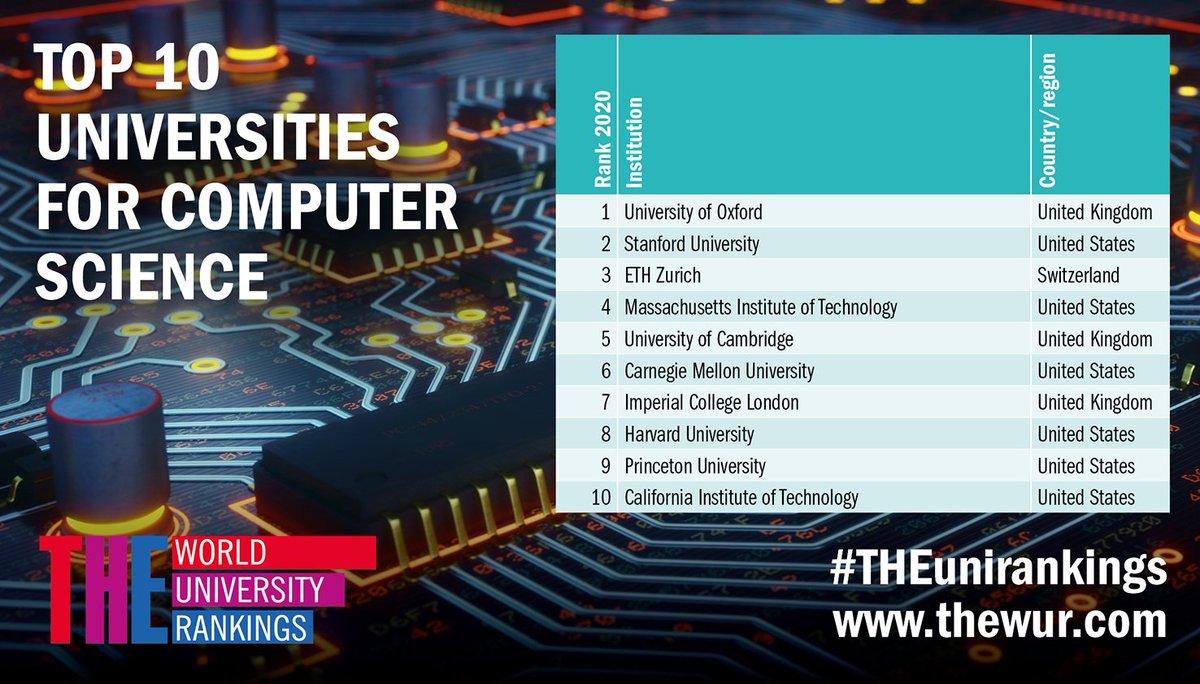 10 đại học đào tạo ngành Khoa học máy tính tốt nhất Thế Giới.