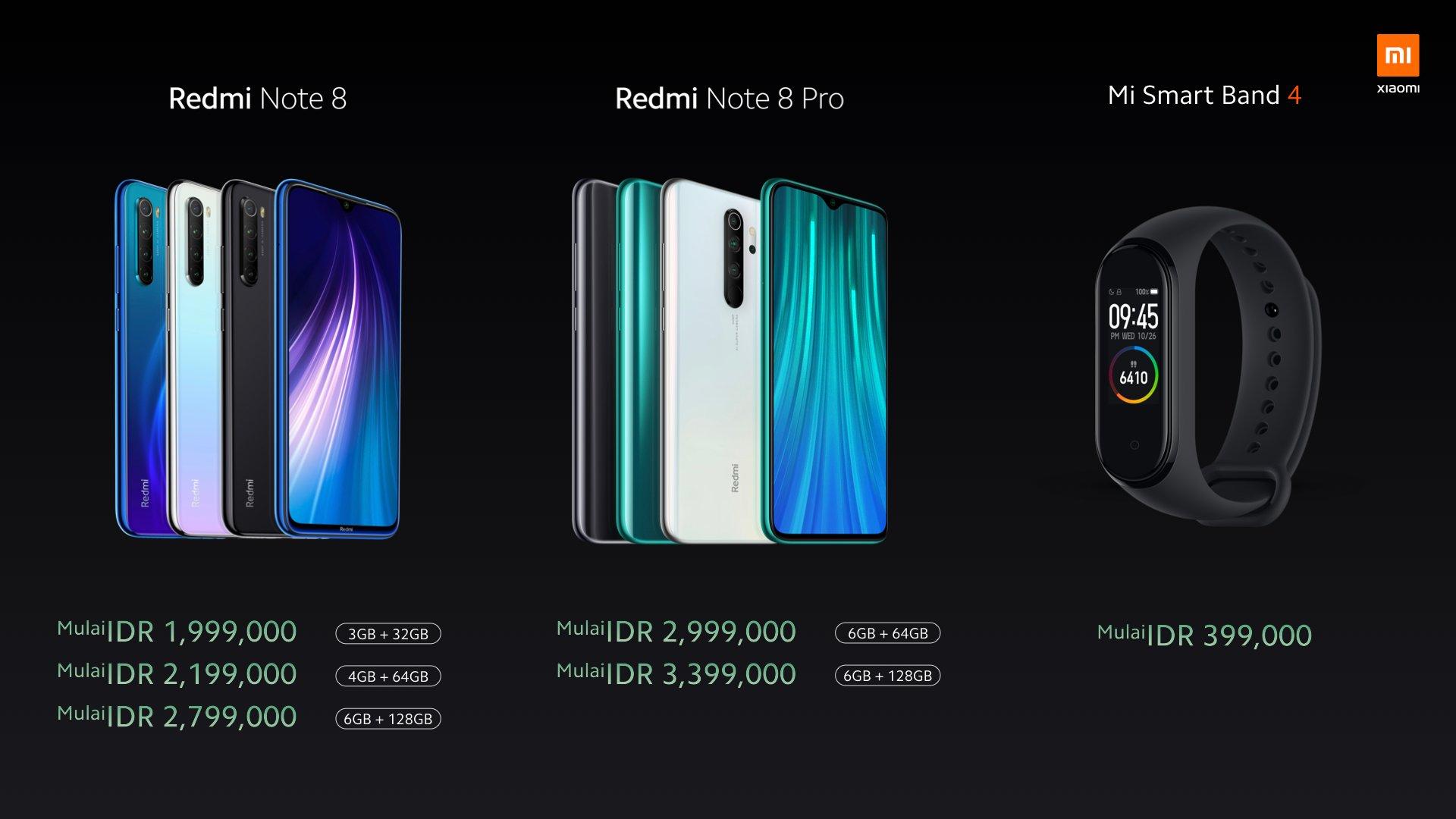 Redmi Note 8 & Note 8 Pro Resmi Rilis di Indonesia Dengan Harga Terjangkau