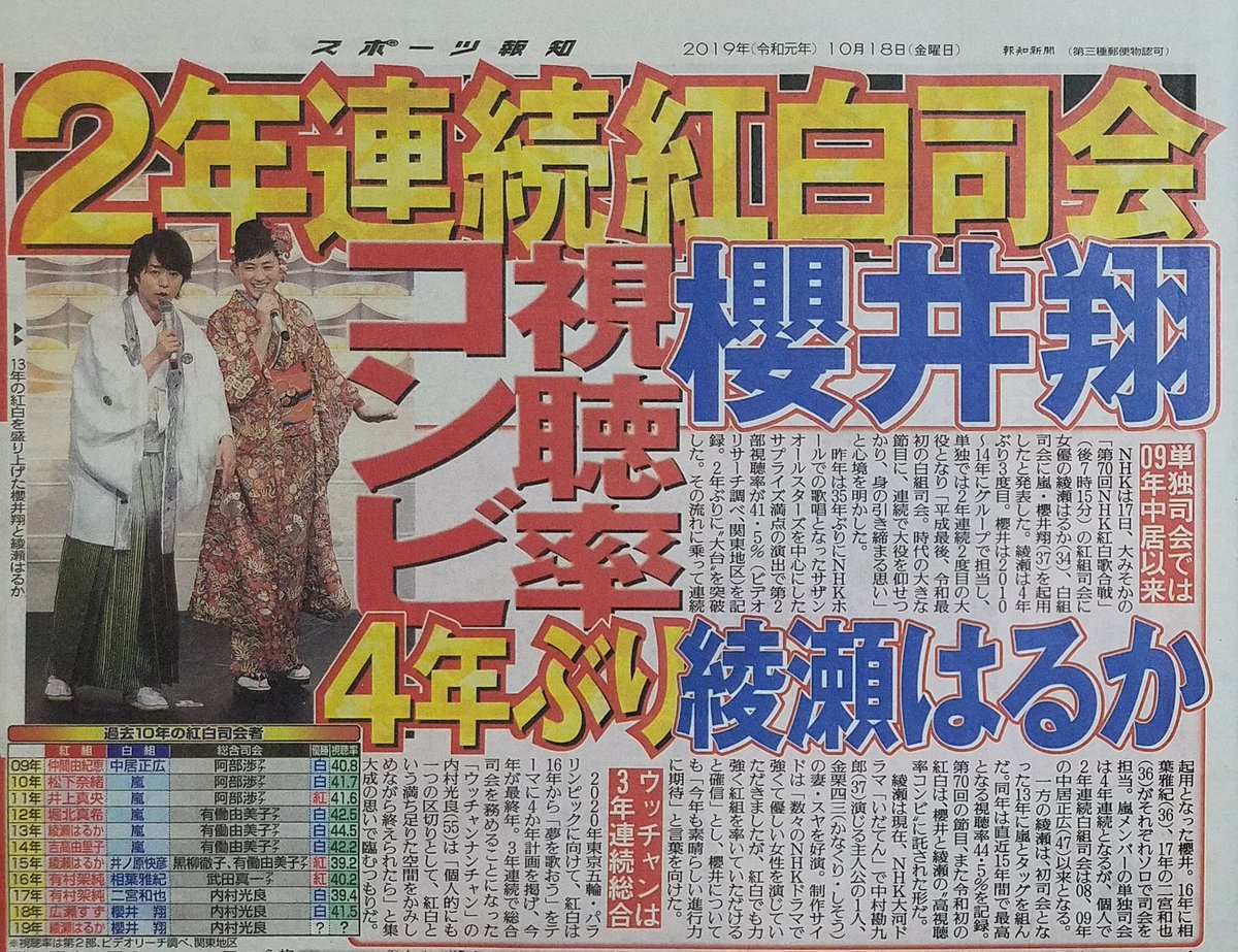 NHKは、大みそかの「第70回NHK紅白歌合戦」(午後7時15分)の紅組司会に綾瀬はるかさん、白組司会に嵐・櫻井翔さんを起用したと発表。総合司会はウッチャンナンチャンの内村光良さん。《スポーツ報知》