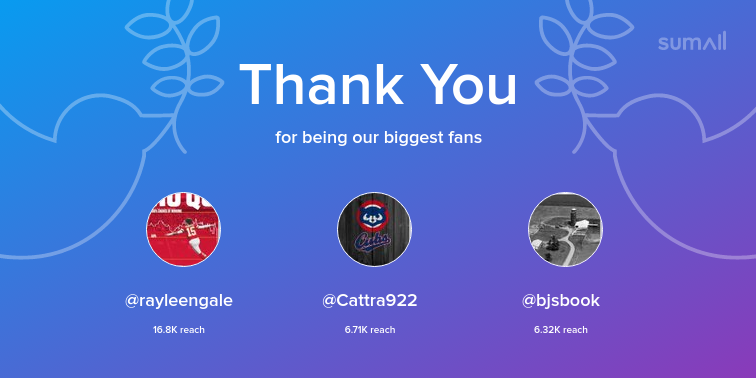 Our biggest fans this week: rayleengale, Cattra922, bjsbook. Thank you! via sumall.com/thankyou?utm_s…