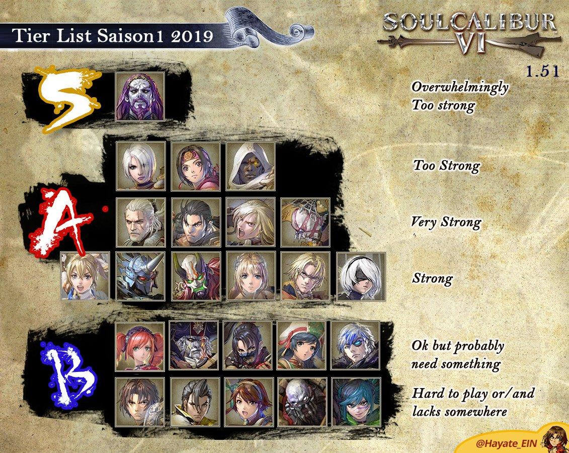 Soulcalibur 6 v1.51 tierlist od Hayateho