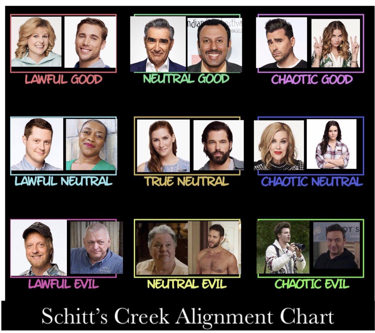 "Dogs of Schitts Creek on Twitter: ""Fixed it. #SchittsCreek #alignmentchart # alignment @danjlevy @SalvaTonio… """