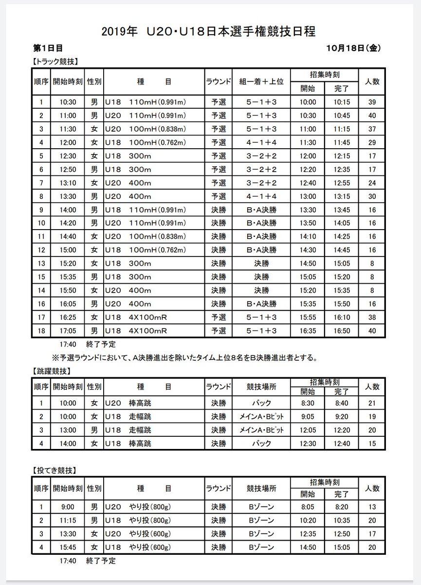 10/18~20U20・U18日本選手権@広島ライブ配信↓エントリーU20男子U20女子U18男子U18女子
