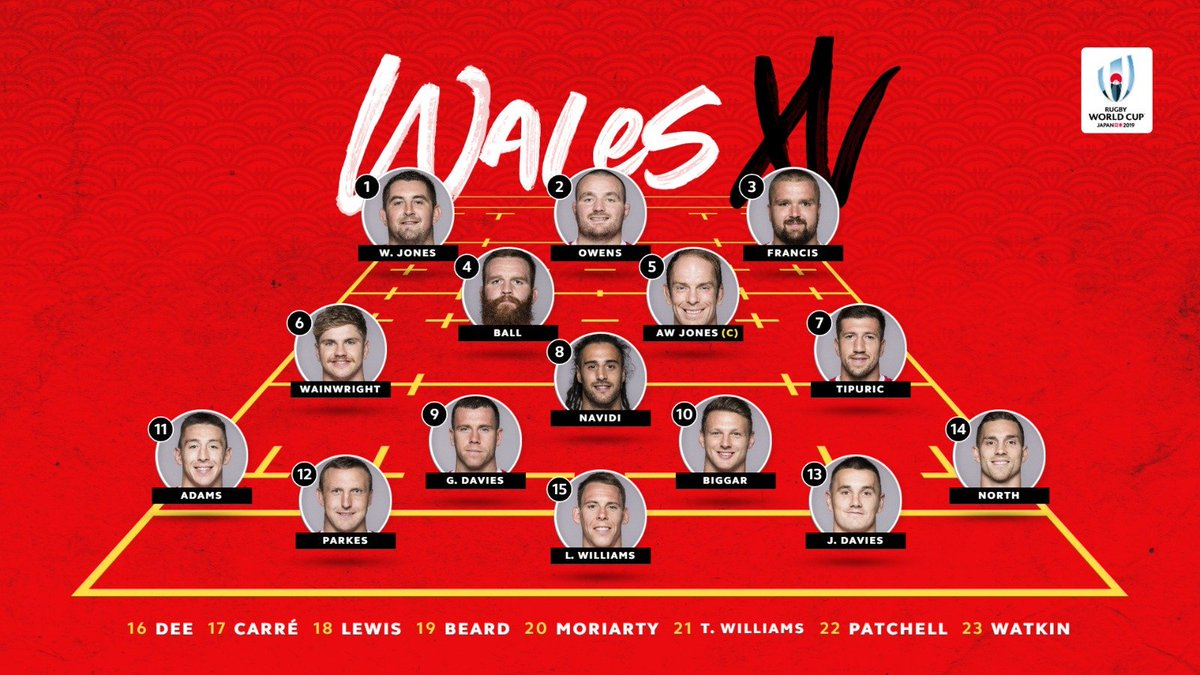 test Twitter Media - 🚨Team announcement🚨  @WelshRugbyUnion have named their team to play @FranceRugby in the quarter-finals at #RWC2019   #WALvFRA #WebbEllisCup  Find out where you can watch at https://t.co/z0BgdPYBjN https://t.co/WA2hSoQQNE