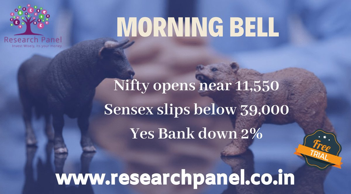 #MORNING  BELL:  Nifty opens near 11,550, Sensex slips below 39,000; Yes Bank down 2% paise higher. #STOCK_OPTION_TIPS , #MCX_TIPS , #HNI_STOCK  FUTURE INTRADAY #STOCK_CASH_TIPS   Get Two day's free trial in equity Cash, Future, Option Visit: -  https://researchpanel.co.in/free-trial.php