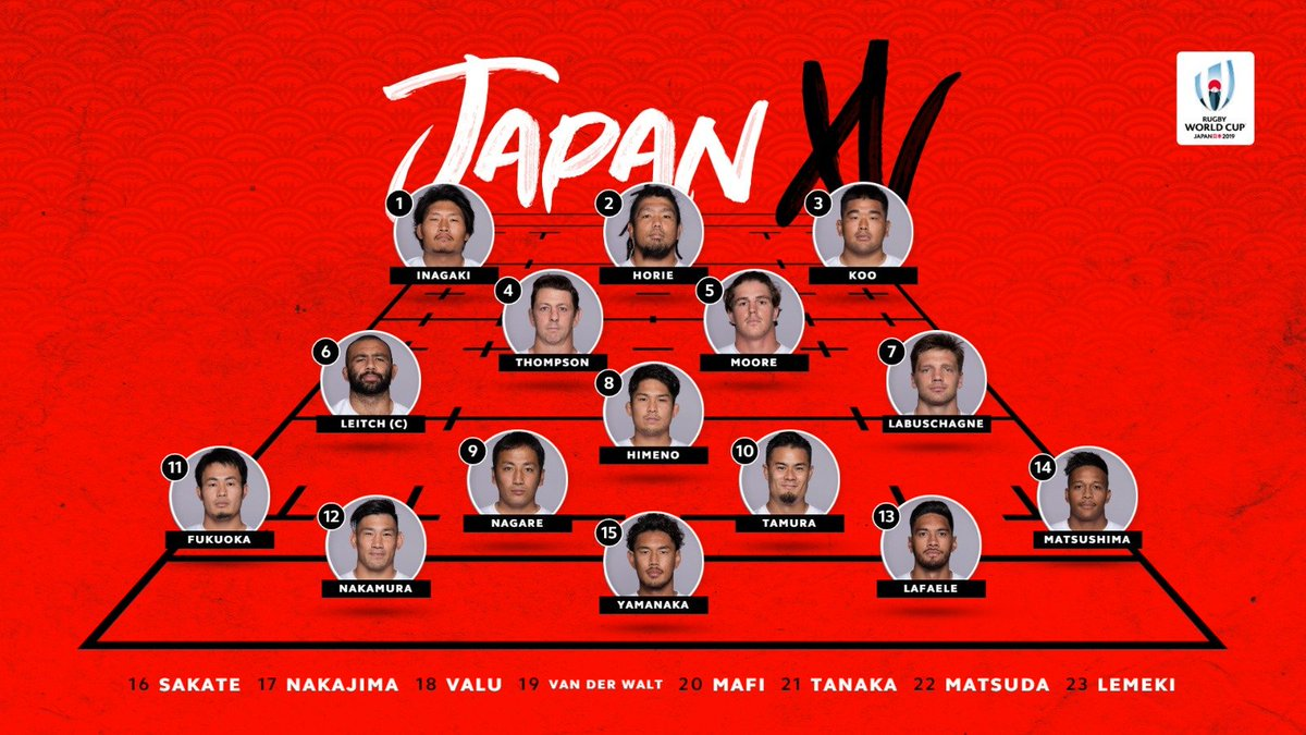 test Twitter Media - 🚨Team announcement🚨  The @JRFURugby team has been announced for it's first Rugby World Cup quarter-final against @Springboks   #JPNvRSA #WebbEllisCup #RWC2019   Find out where you can watch at https://t.co/z0BgdPYBjN https://t.co/gbmfgZWwv8