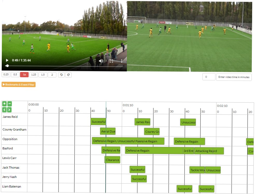 Analyse soccer games and improve the performances of your teams and players, improve their tactical knowledge and help your players make smarter in-game decisions. Click here  http://bit.ly/2Dj8Jan   #soccer  #football  #futbol  #soccer  #tekkers  #soccergame  #soccerskills