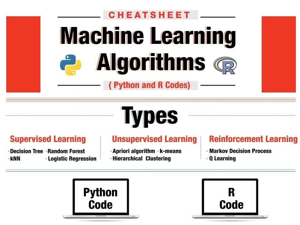 test Twitter Media - En çok kullanılan makine öğrenmesi algoritmalarının Python ve R kodlarını içeren Cheatsheet'i: https://t.co/gygZVPi7sb  #zaferdemirkol #machinelearning #artificialintelligence #ai #ComputerVision #yapayzeka #deeplearning https://t.co/9mg64aBbRJ
