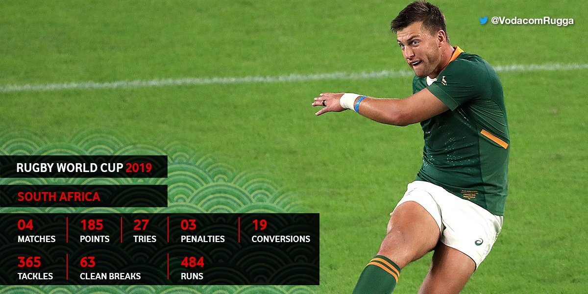 South Africa is set to face a leaner, meaner Japanese side. We boast a win rate of 83%, having lost only 7 games in 6 tournaments. The Boks learnt a hard lesson playing Japan in 2015, but made light work of their friendly in September. Which way will it go? #JPNvRSA