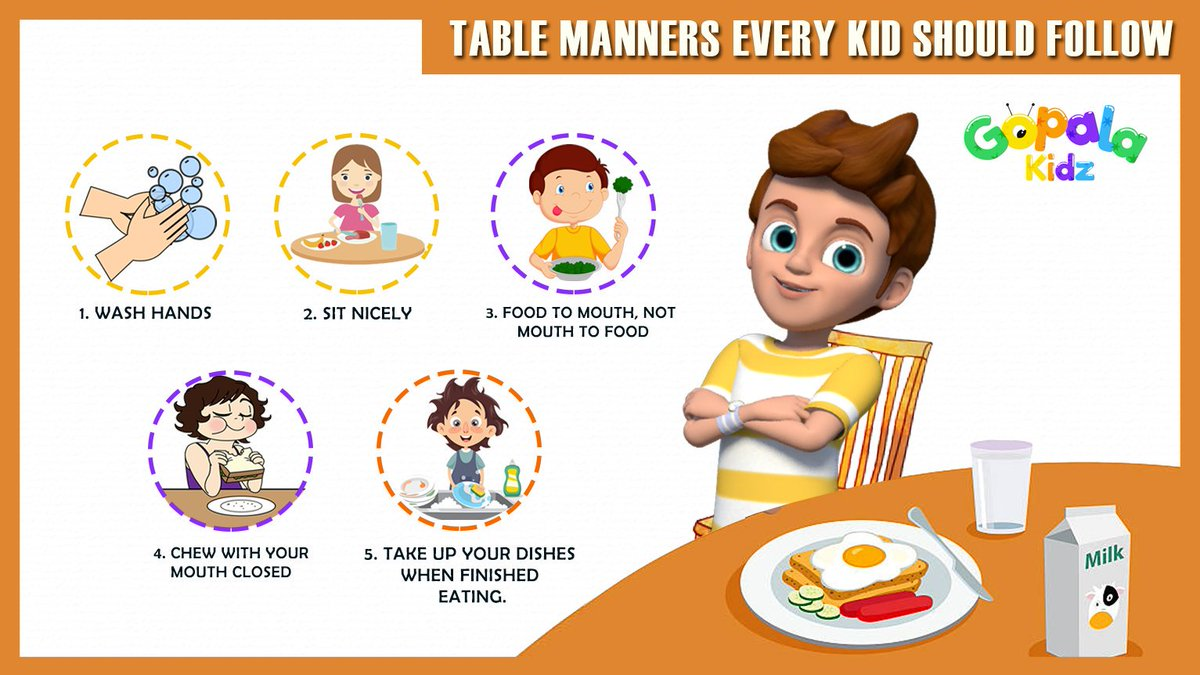 Kids for table manners Etiquette for