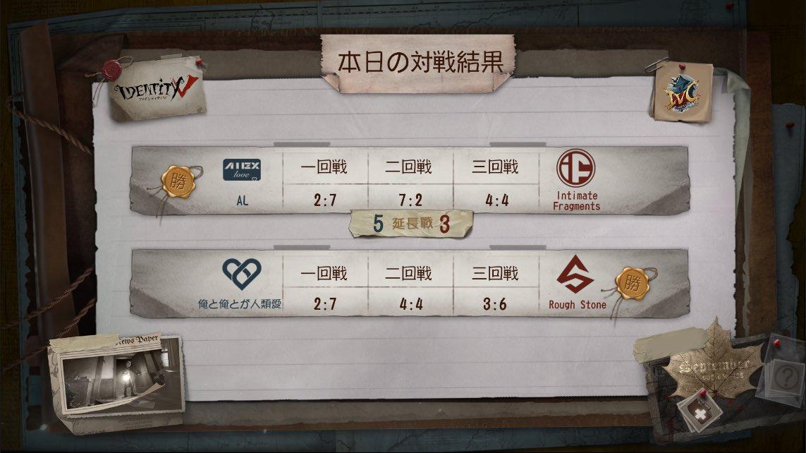 【トーナメント戦4日目試合結果】ALは2-7、7-2、4-4、5-3でIFに勝利しました。Rsは7-2、4-4、6-3の点数差でOOJに勝利しました。中でも ALのyanasa選手とOOJのそば粉選手は実力を発揮し、ベスト演繹を獲得しました!