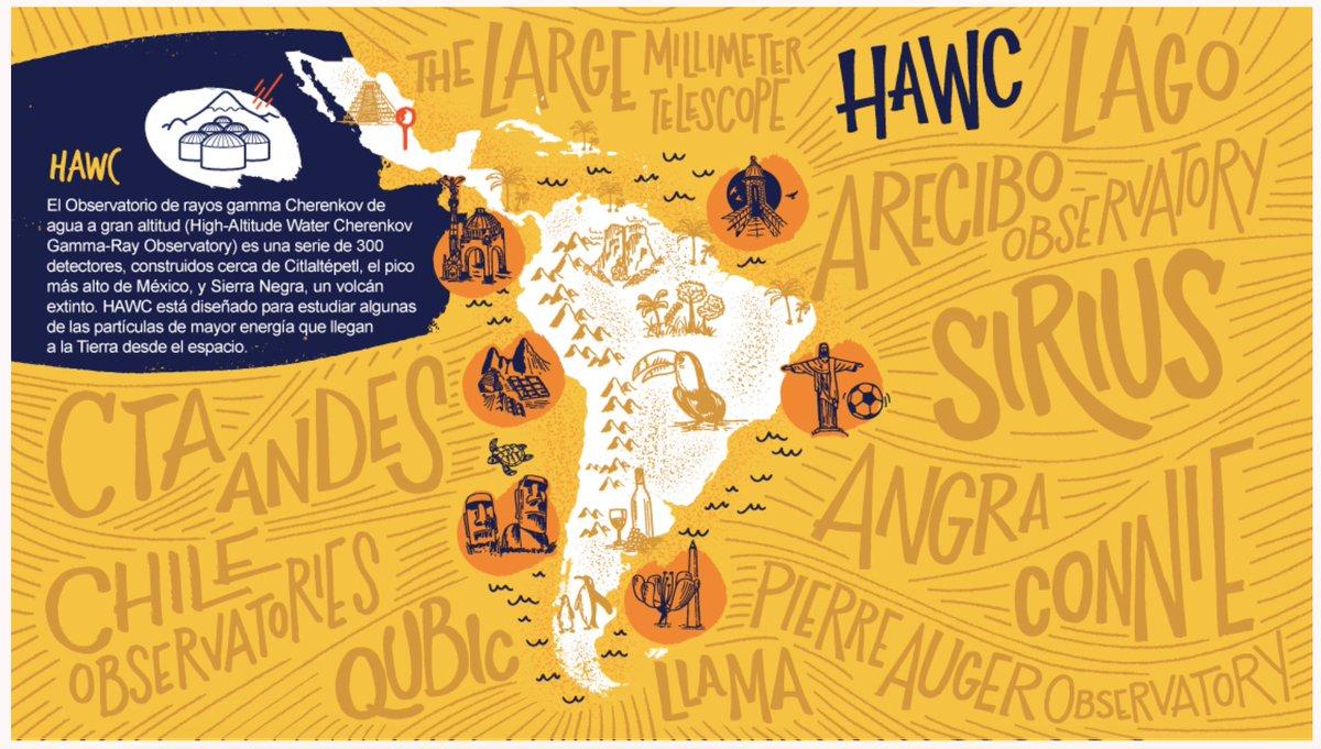 Mapa Interactivo America Fisico.Symmetry Magazine On Twitter Utilice Nuestro Mapa