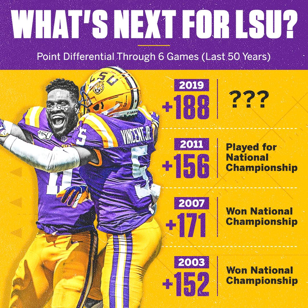The future looks bright for @LSUfootball 👀