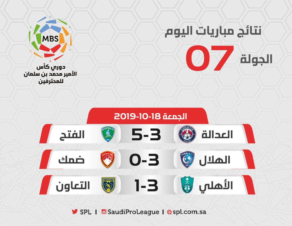 الدوري السعودي للمحترفين S Tweet 3 مباريات 15 هدف