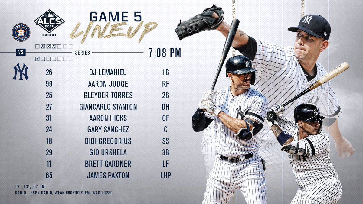 Yankees Announce Their Starting Lineup For Game 5 vs. Astros