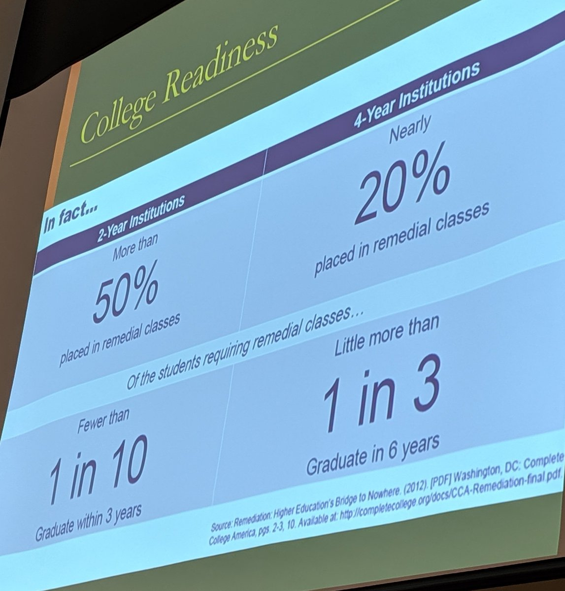 If we are preparing students for College & Careers, how do we explain these numbers?