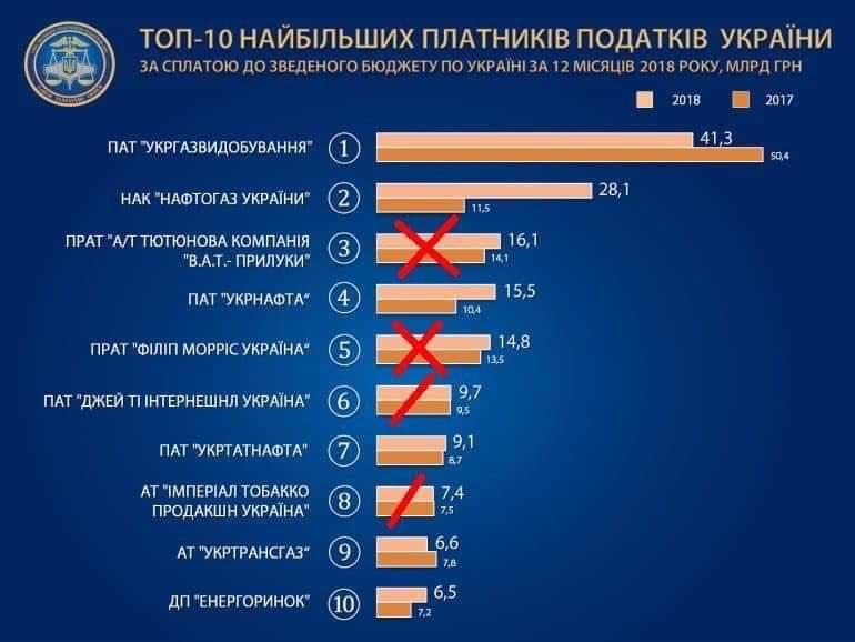 Зеленський подякував Японії за фінансову допомогу Україні, яка з 2014 року сягнула $1,8 млрд - Цензор.НЕТ 6269